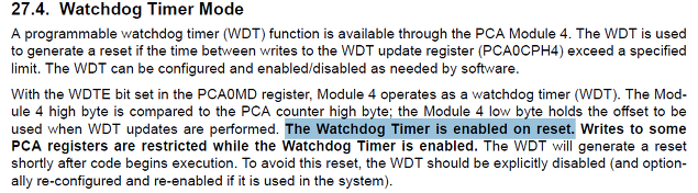 watchdog_doc